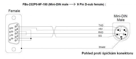 fac-fbs-232p0-9f-150-_schema-zapojeni