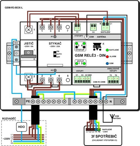 gsm-r-box3_priklad_zapojeni-n