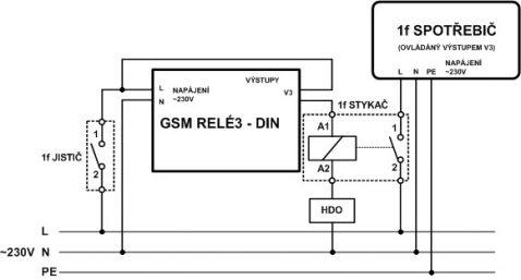gsm-r3-box-s_priklad_zapojeni_el