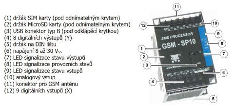 gsm-sp10-popis