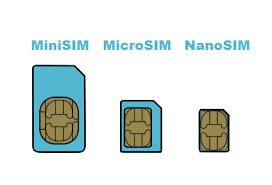 mini-micro-nano-sim