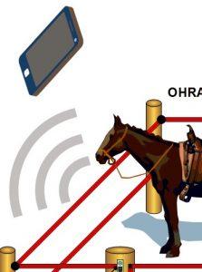 GSM-OHRADNIK