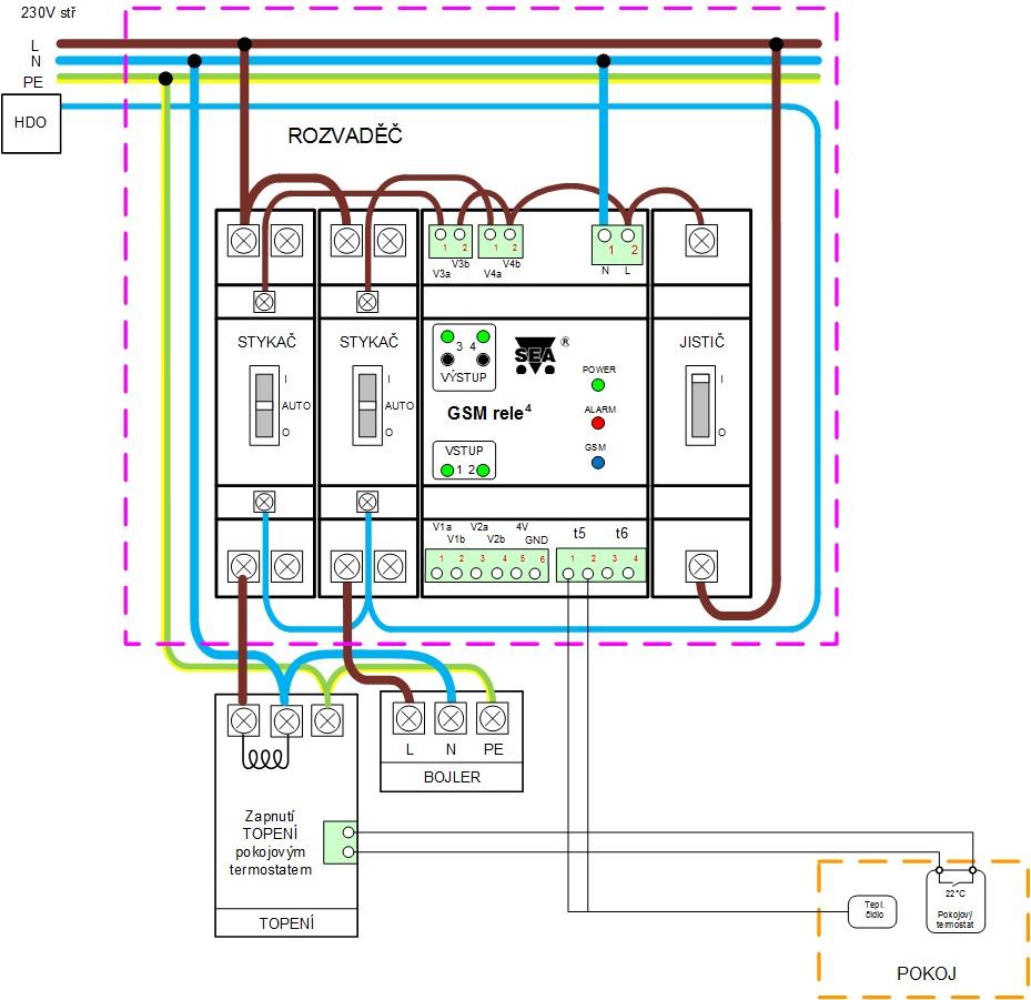 Zapojení se dvěma stykači a termostatem pro topení