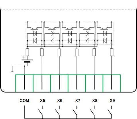 gsm-r5-zas-5inb_v3