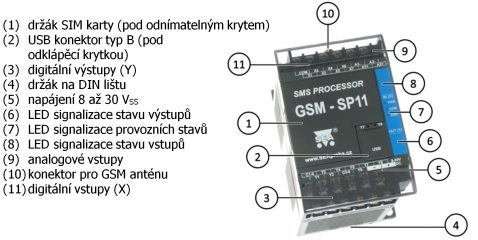 sp11-5