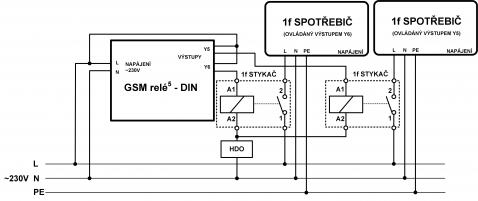 gsm-r-box5_v1-03-el